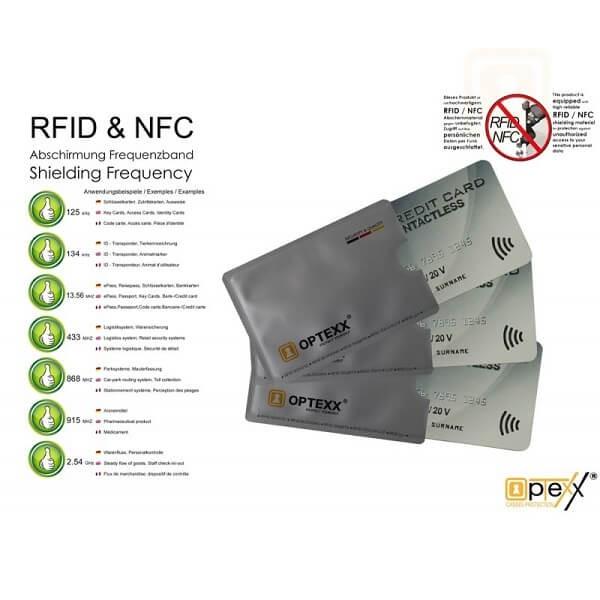 Θήκη Πιστωτικής Κάρτας Για Προστασία των Ανέπαφων Συναλλαγών RFID/NFC - Fritz